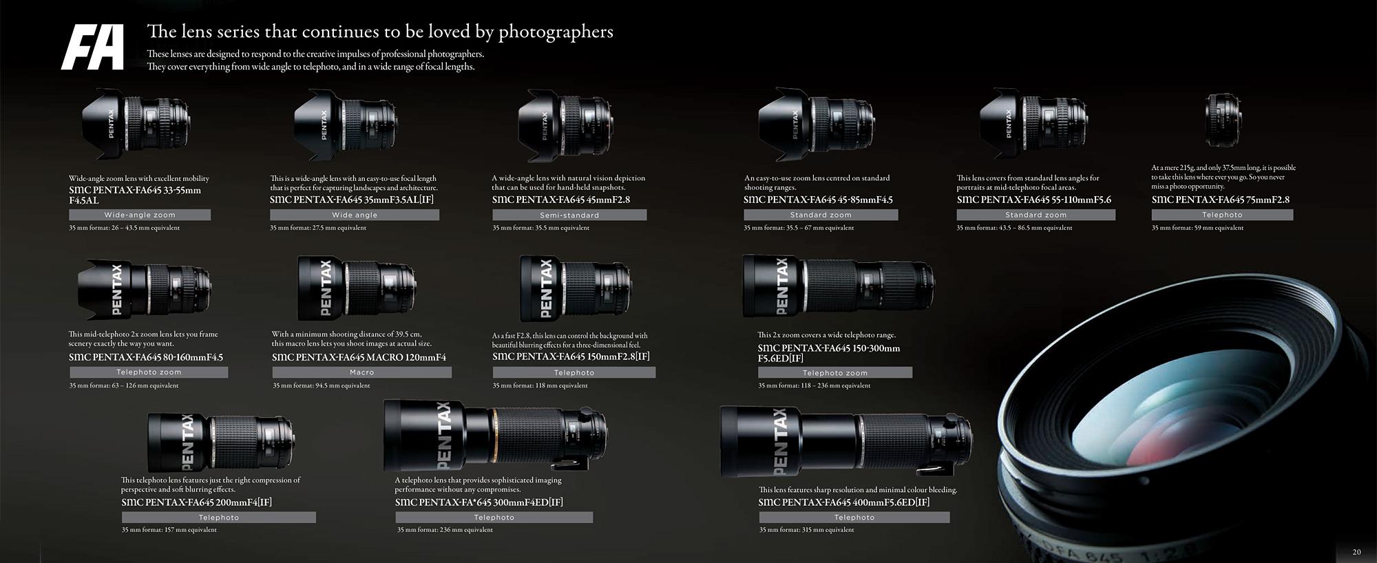 645Z_lenses